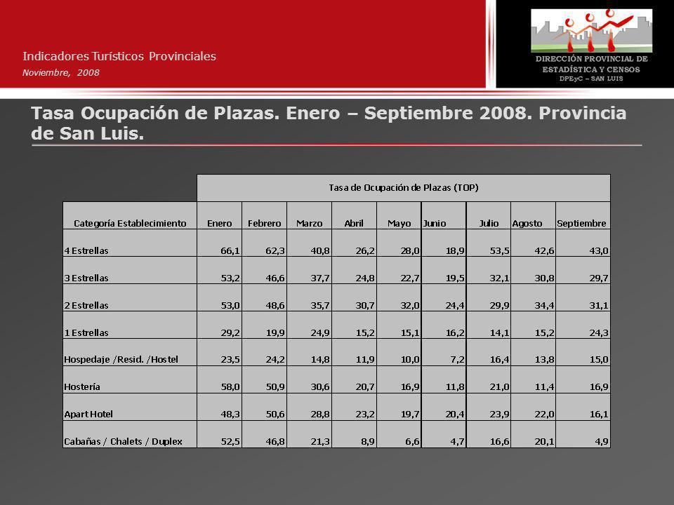 Agenda Indicadores Turísticos Provinciales Noviembre, 2008 Encuesta de Ocupación Hotelera (EOH) Circuito Serrano: Hotelería y Para hotelería Circuito Comechingones: registro de sectores vinculados al Turismo.