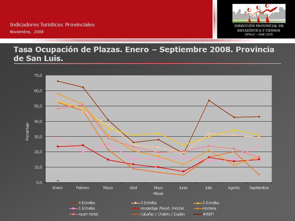 Indicadores Turísticos Provinciales Noviembre, 2008 Tasa Ocupación de Plazas.
