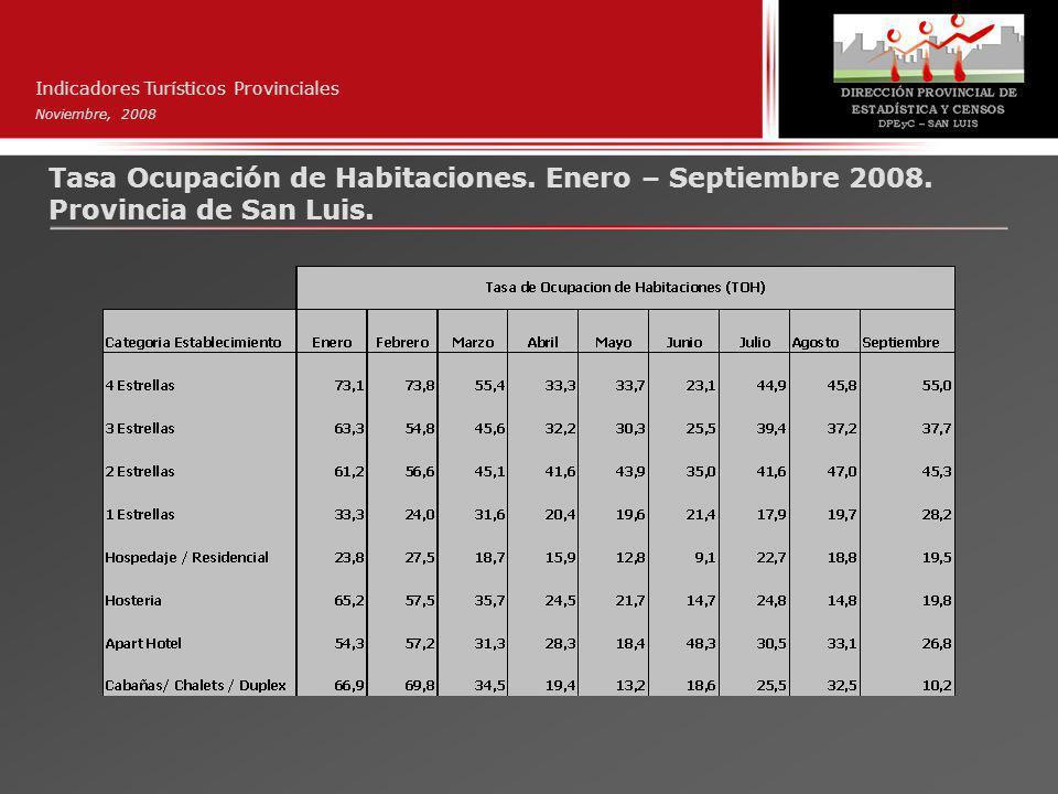 Indicadores Turísticos Provinciales Noviembre, 2008 Tasa Ocupación de Habitaciones.