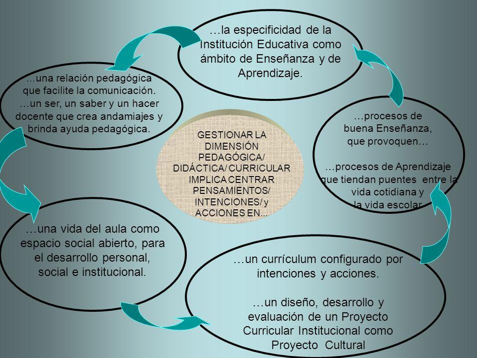 …procesos de buena Enseñanza, que provoquen… …procesos de Aprendizaje que tiendan puentes entre la vida cotidiana y la vida escolar …un currículum con