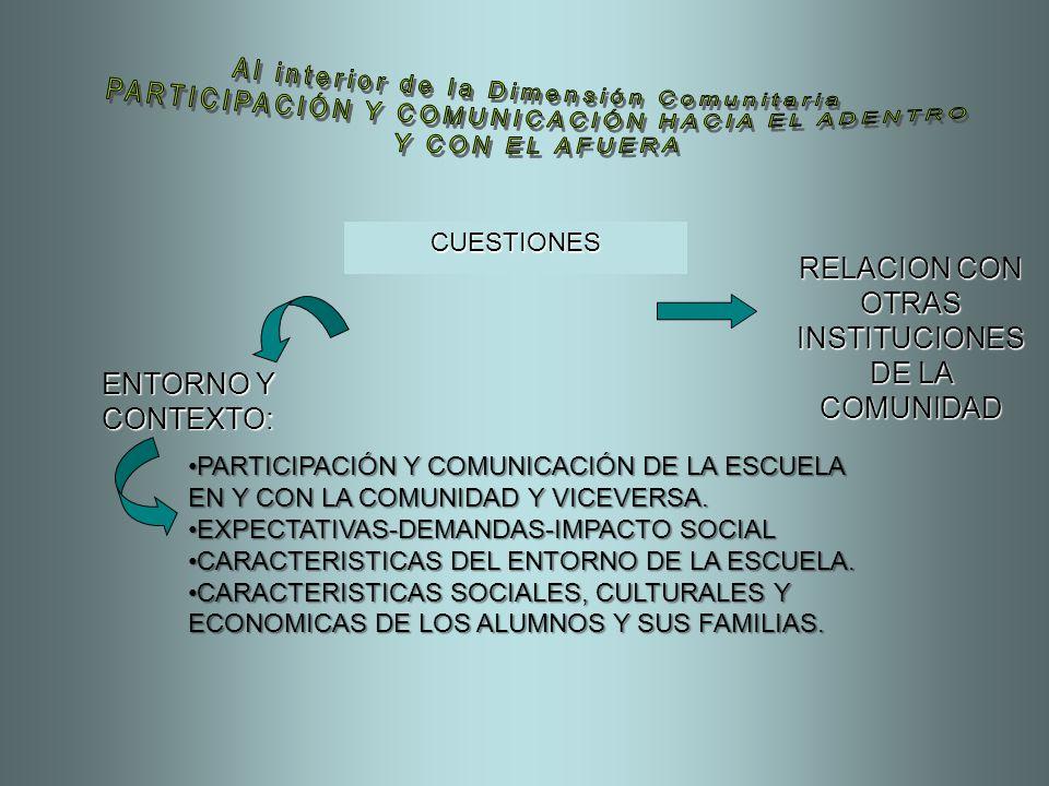 CUESTIONES RELACION CON OTRAS INSTITUCIONES DE LA COMUNIDAD ENTORNO Y CONTEXTO: PARTICIPACIÓN Y COMUNICACIÓN DE LA ESCUELA EN Y CON LA COMUNIDAD Y VIC