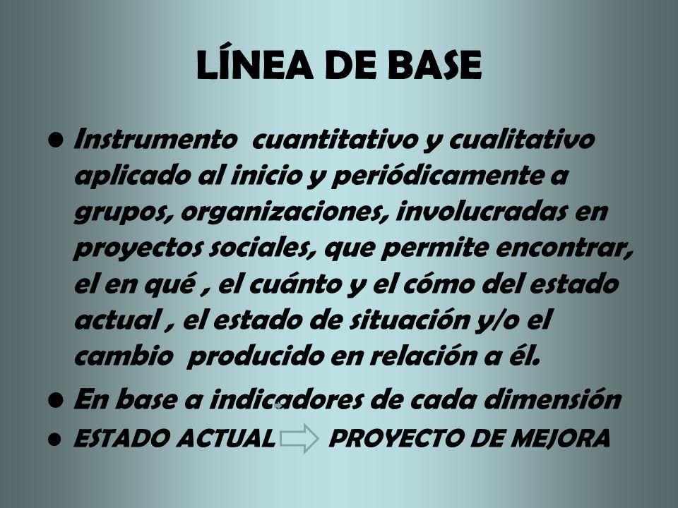 LÍNEA DE BASE Instrumento cuantitativo y cualitativo aplicado al inicio y periódicamente a grupos, organizaciones, involucradas en proyectos sociales,