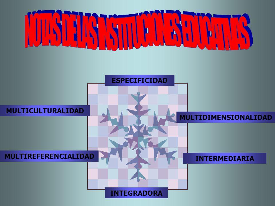 ESPECIFICIDAD INTEGRADORA MULTICULTURALIDAD MULTIREFERENCIALIDAD MULTIDIMENSIONALIDAD INTERMEDIARIA