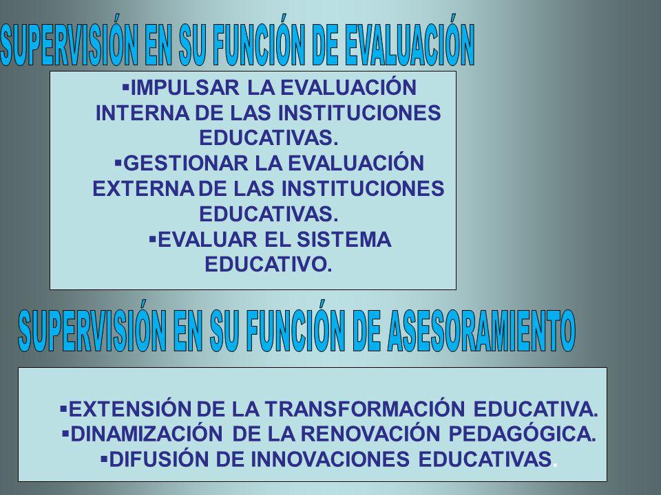 IMPULSAR LA EVALUACIÓN INTERNA DE LAS INSTITUCIONES EDUCATIVAS. GESTIONAR LA EVALUACIÓN EXTERNA DE LAS INSTITUCIONES EDUCATIVAS. EVALUAR EL SISTEMA ED