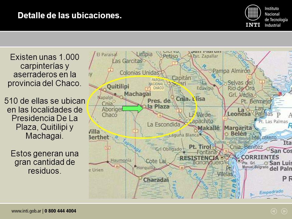 Detalle de las ubicaciones.