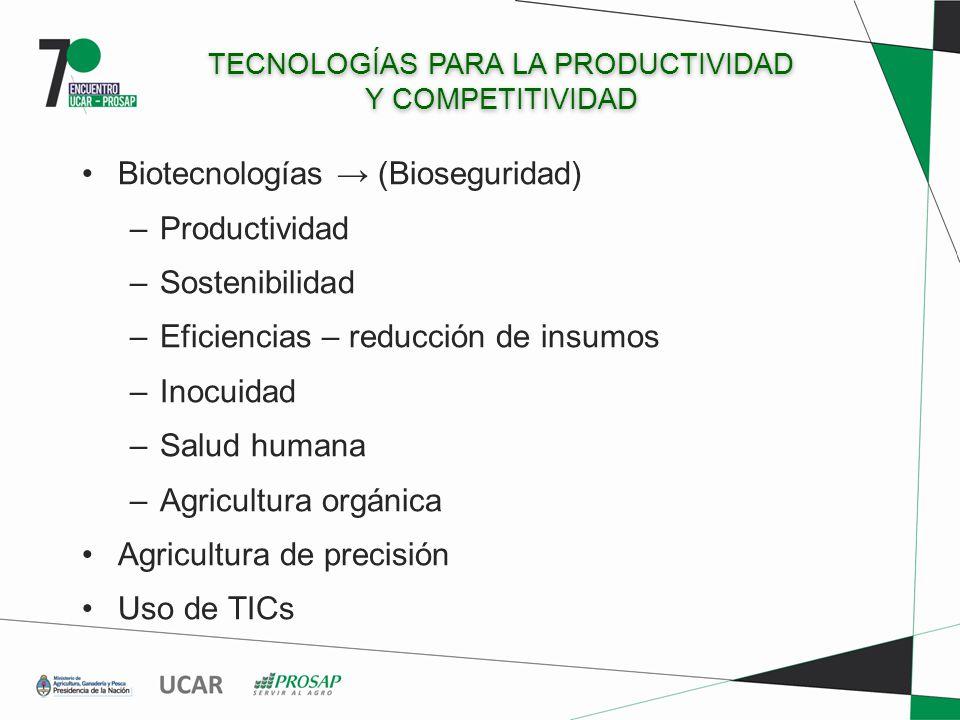 TECNOLOGÍAS PARA LA PRODUCTIVIDAD Y COMPETITIVIDAD Biotecnologías (Bioseguridad) –Productividad –Sostenibilidad –Eficiencias – reducción de insumos –Inocuidad –Salud humana –Agricultura orgánica Agricultura de precisión Uso de TICs