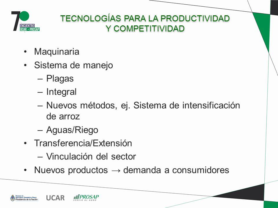 TECNOLOGÍAS PARA LA PRODUCTIVIDAD Y COMPETITIVIDAD Maquinaria Sistema de manejo –Plagas –Integral –Nuevos métodos, ej.