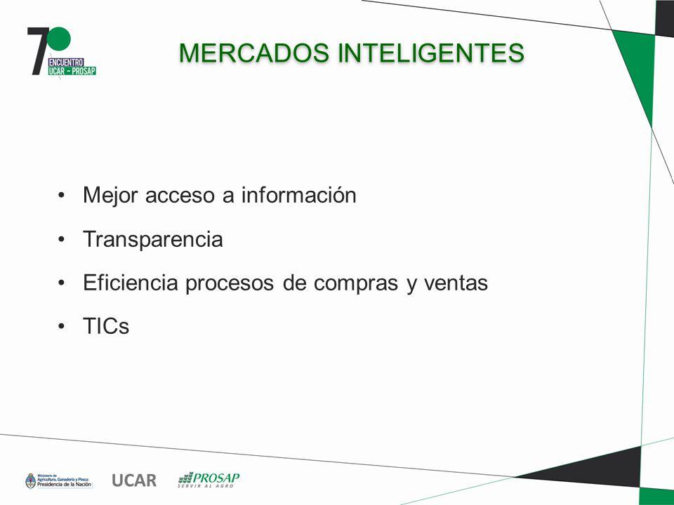 MERCADOS INTELIGENTES Mejor acceso a información Transparencia Eficiencia procesos de compras y ventas TICs