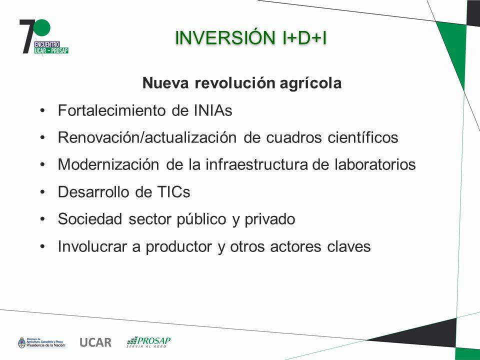 INVERSIÓN I+D+I Nueva revolución agrícola Fortalecimiento de INIAs Renovación/actualización de cuadros científicos Modernización de la infraestructura de laboratorios Desarrollo de TICs Sociedad sector público y privado Involucrar a productor y otros actores claves