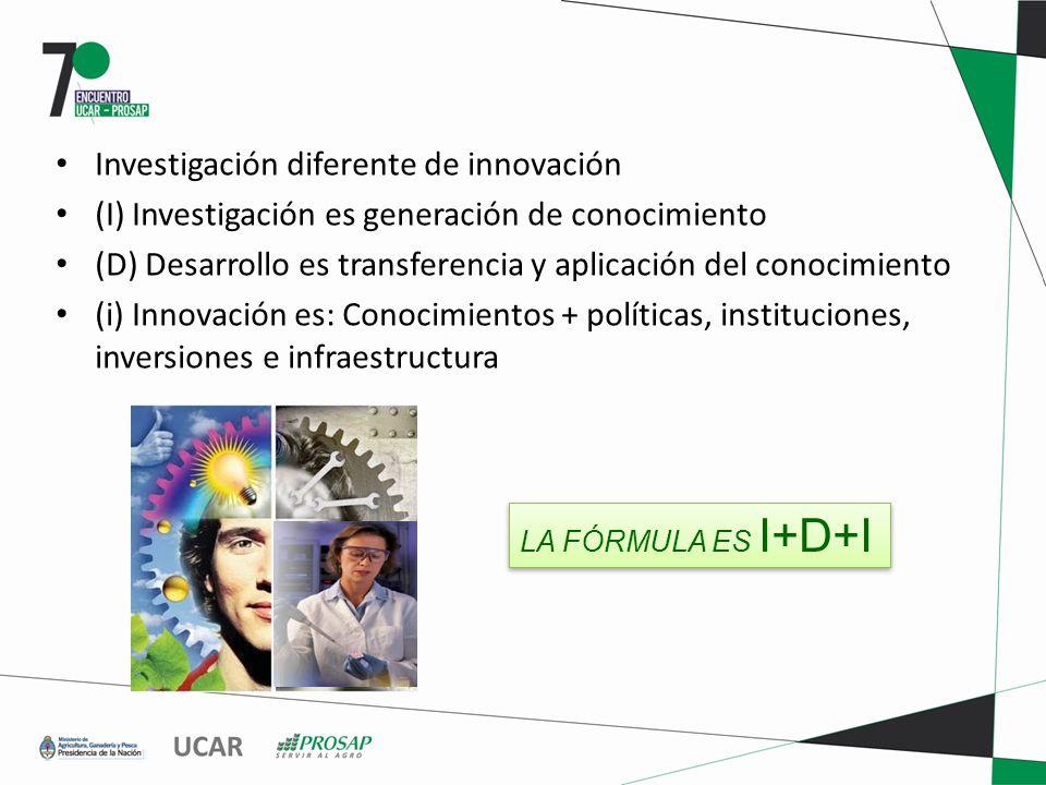 LA FÓRMULA ES I+D+I Investigación diferente de innovación (I) Investigación es generación de conocimiento (D) Desarrollo es transferencia y aplicación