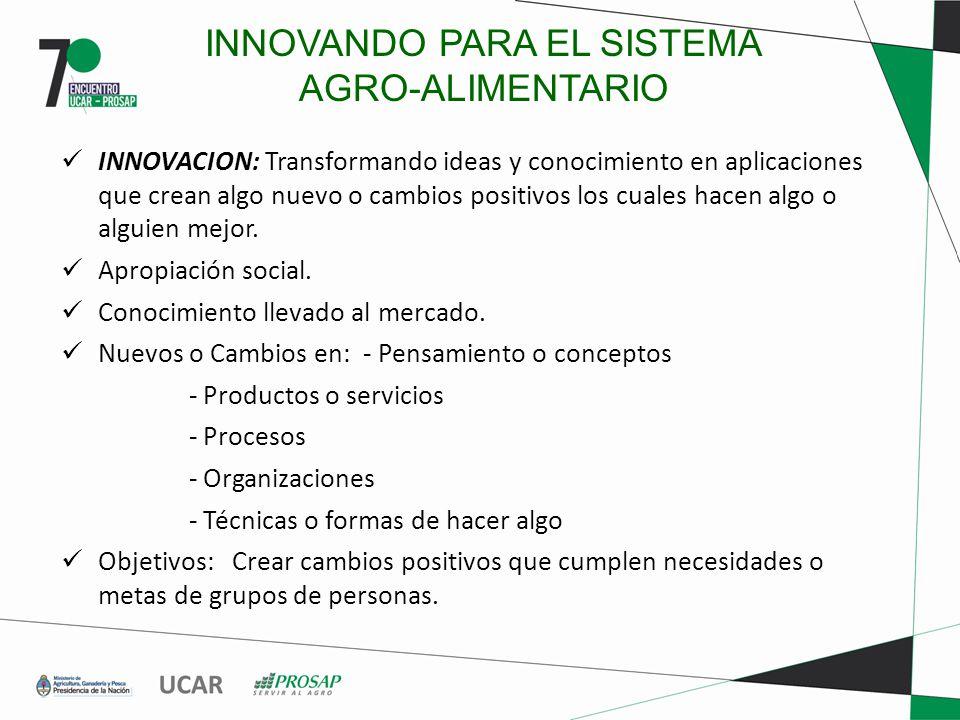 INNOVANDO PARA EL SISTEMA AGRO-ALIMENTARIO INNOVACION: Transformando ideas y conocimiento en aplicaciones que crean algo nuevo o cambios positivos los cuales hacen algo o alguien mejor.