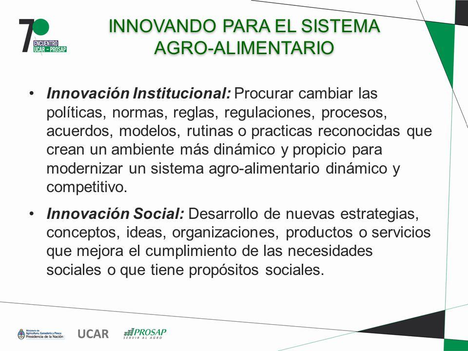 INNOVANDO PARA EL SISTEMA AGRO-ALIMENTARIO Innovación Institucional: Procurar cambiar las políticas, normas, reglas, regulaciones, procesos, acuerdos,