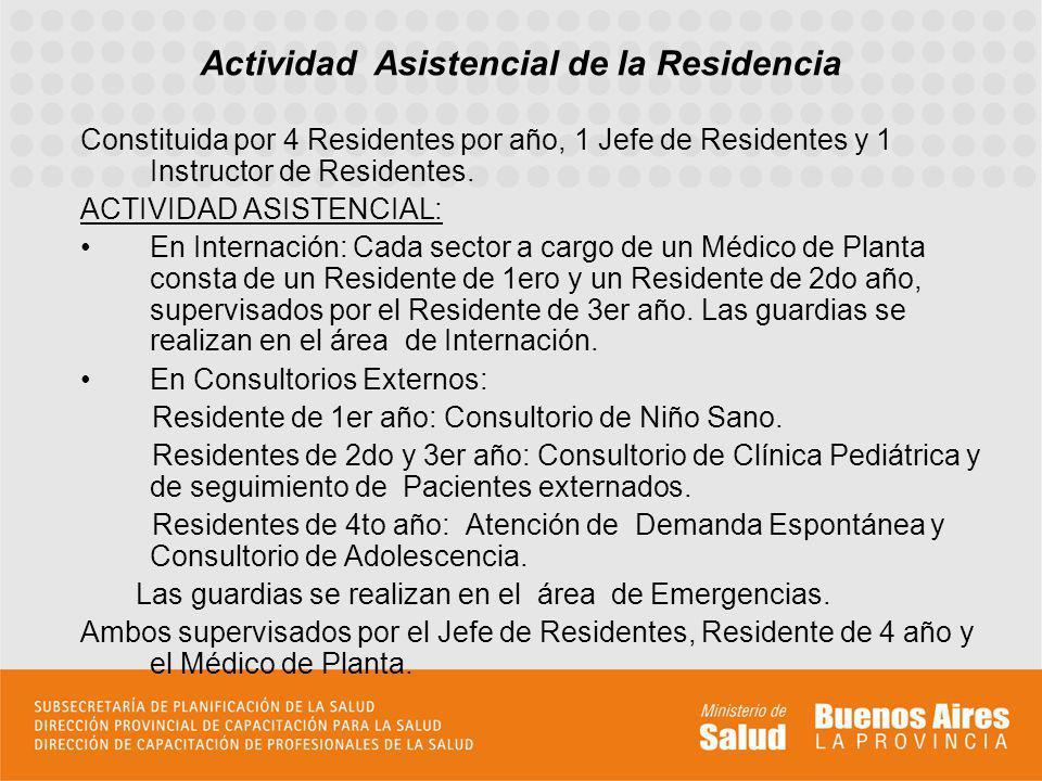 Constituida por 4 Residentes por año, 1 Jefe de Residentes y 1 Instructor de Residentes. ACTIVIDAD ASISTENCIAL: En Internación: Cada sector a cargo de