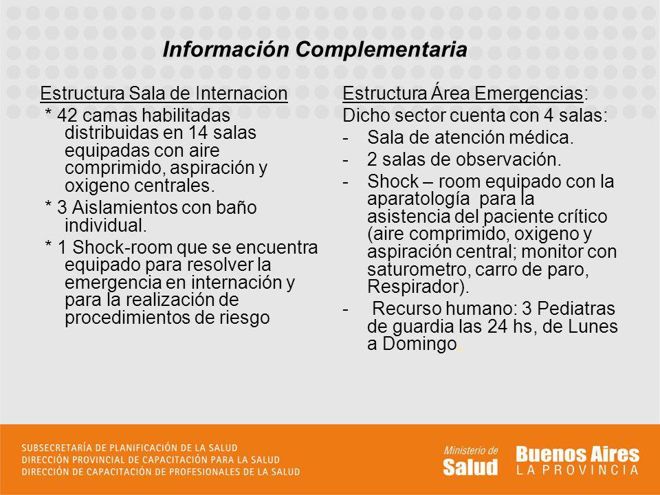 Consultorios externos: -Consultorio Externo de Clínica Pediátrica.