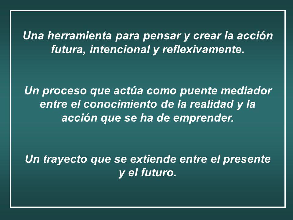 Una herramienta para pensar y crear la acción futura, intencional y reflexivamente.