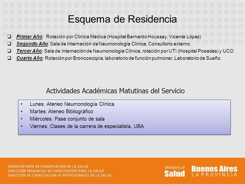 Esquema de Residencia Primer Año: Rotación por Clínica Médica (Hospital Bernardo Houssay, Vicente López) Segundo Año: Sala de Internación de Neumonolo