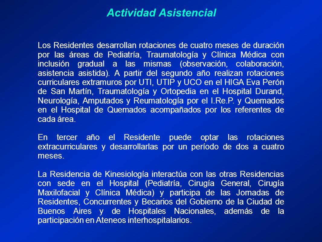 Actividad Asistencial Los Residentes desarrollan rotaciones de cuatro meses de duración por las áreas de Pediatría, Traumatología y Clínica Médica con inclusión gradual a las mismas (observación, colaboración, asistencia asistida).