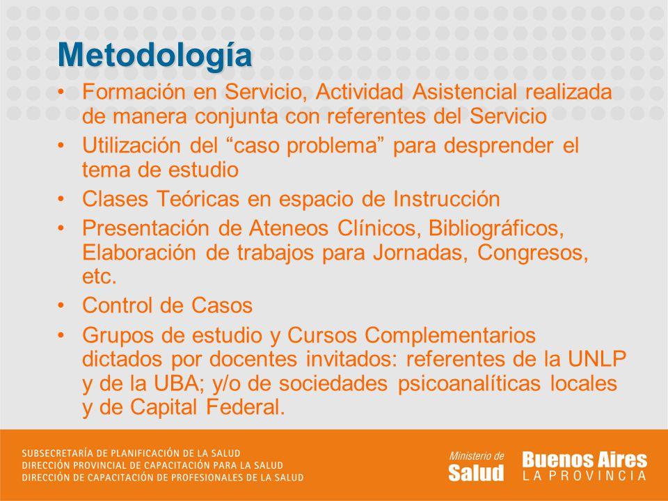 Metodología Formación en Servicio, Actividad Asistencial realizada de manera conjunta con referentes del Servicio Utilización del caso problema para d