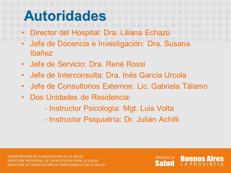 Director del Hospital: Dra. Liliana Echazú Jefe de Docencia e Investigación: Dra. Susana Ibañez Jefe de Servicio: Dra. René Rossi Jefe de Interconsult