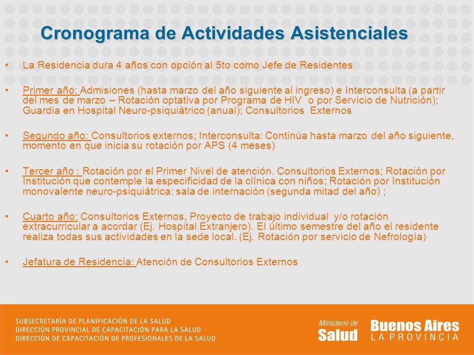 Cronograma de Actividades Asistenciales La Residencia dura 4 años con opción al 5to como Jefe de Residentes Primer año: Admisiones (hasta marzo del añ