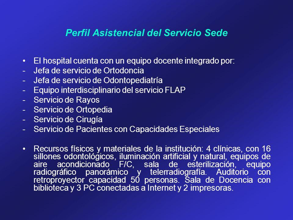 Perfil Asistencial del Servicio Sede El hospital cuenta con un equipo docente integrado por: -Jefa de servicio de Ortodoncia -Jefa de servicio de Odon