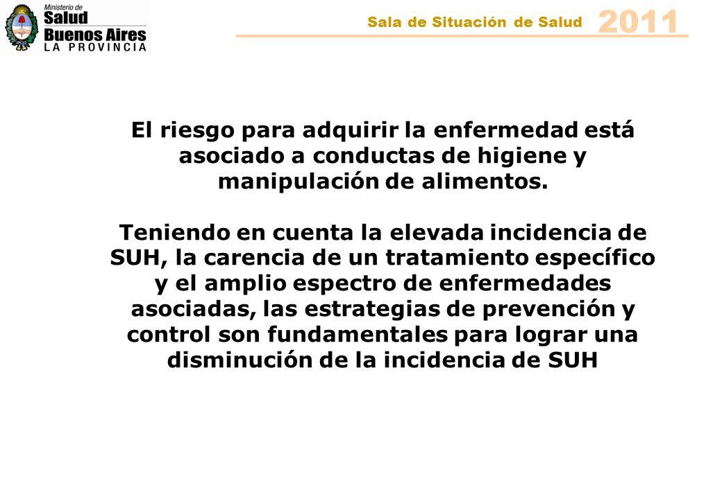 2011 Sala de Situación de Salud El riesgo para adquirir la enfermedad está asociado a conductas de higiene y manipulación de alimentos. Teniendo en cu
