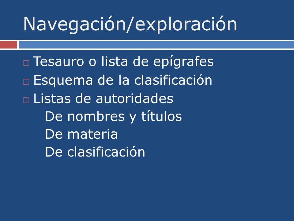 Navegación/exploración Tesauro o lista de epígrafes Esquema de la clasificación Listas de autoridades De nombres y títulos De materia De clasificación