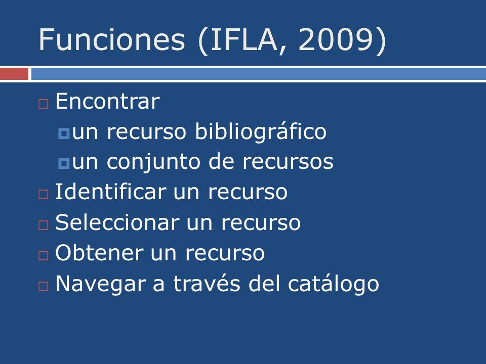 Funciones (IFLA, 2009) Encontrar un recurso bibliográfico un conjunto de recursos Identificar un recurso Seleccionar un recurso Obtener un recurso Navegar a través del catálogo