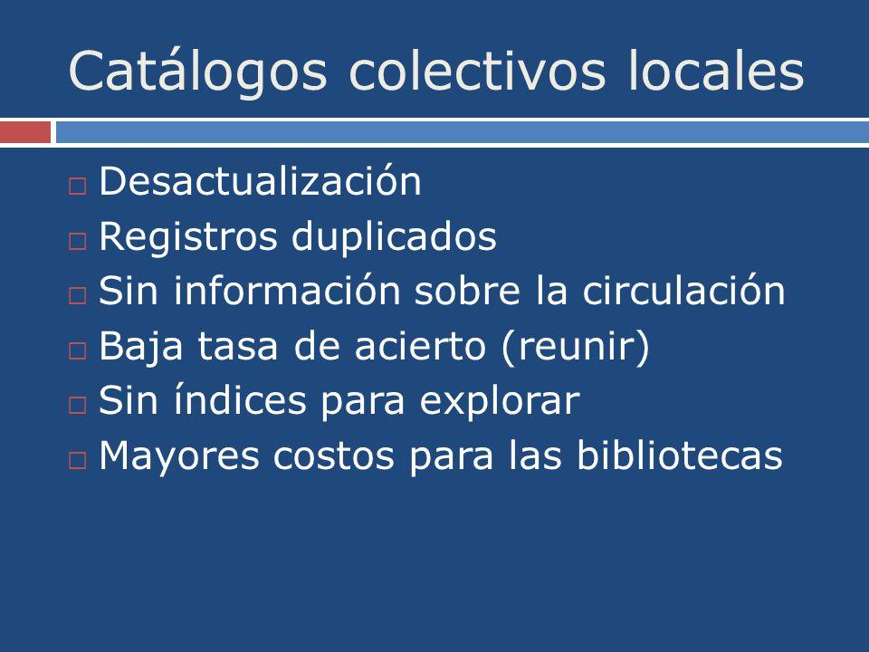 Catálogos colectivos locales Desactualización Registros duplicados Sin información sobre la circulación Baja tasa de acierto (reunir) Sin índices para explorar Mayores costos para las bibliotecas
