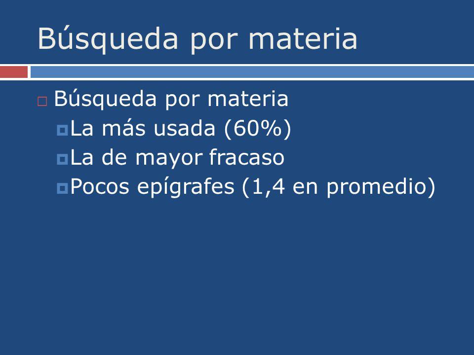 Búsqueda por materia La más usada (60%) La de mayor fracaso Pocos epígrafes (1,4 en promedio)