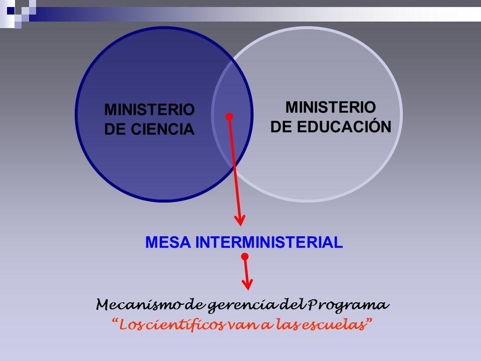 MINISTERIO DE CIENCIA MESA INTERMINISTERIAL Mecanismo de gerencia del Programa Los científicos van a las escuelas