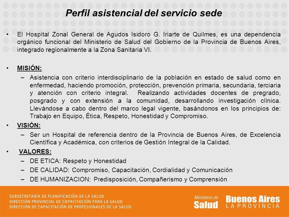 El Hospital iriarte de Quilmes pertenece a la Zona VI del Conurbano Bonaerense, con rango zonal de agudos.