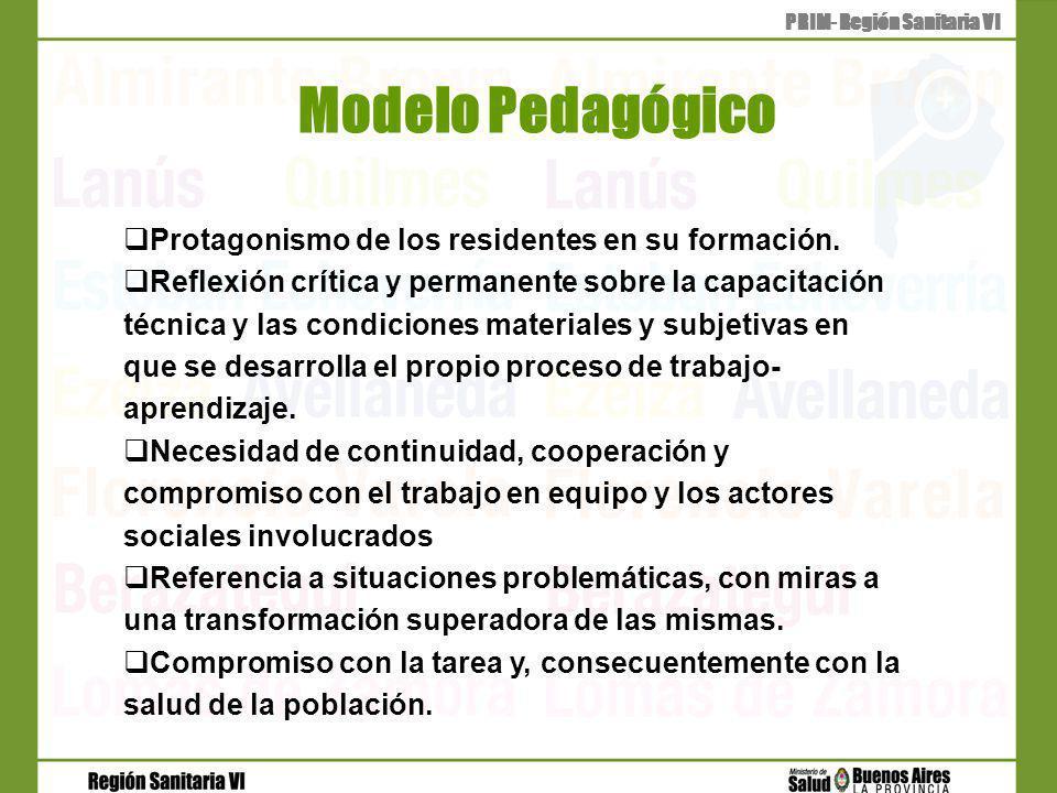 Modelo Pedagógico PRIM- Región Sanitaria VI Protagonismo de los residentes en su formación.