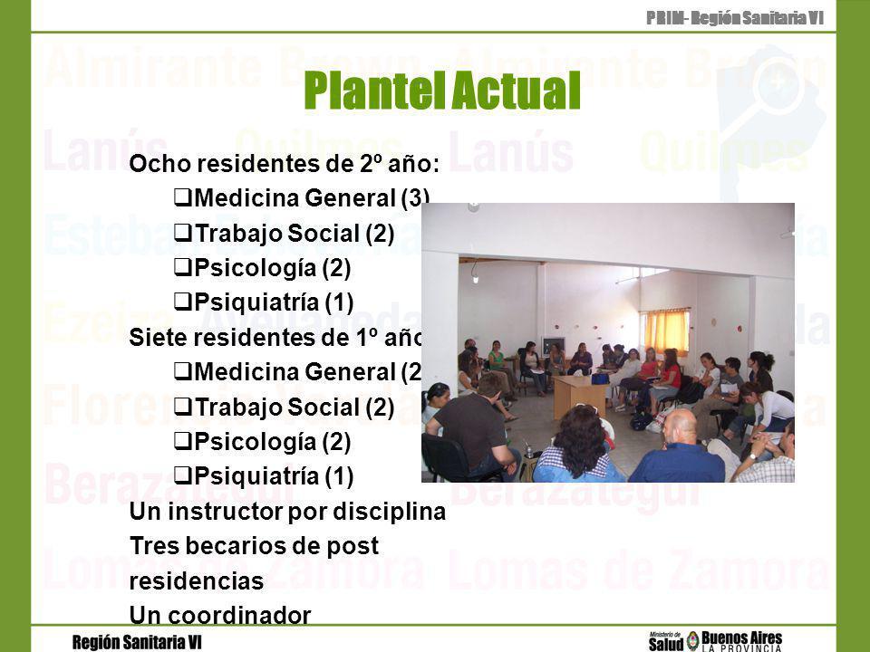 Plantel Actual PRIM- Región Sanitaria VI Ocho residentes de 2º año: Medicina General (3) Trabajo Social (2) Psicología (2) Psiquiatría (1) Siete residentes de 1º año: Medicina General (2) Trabajo Social (2) Psicología (2) Psiquiatría (1) Un instructor por disciplina Tres becarios de post residencias Un coordinador