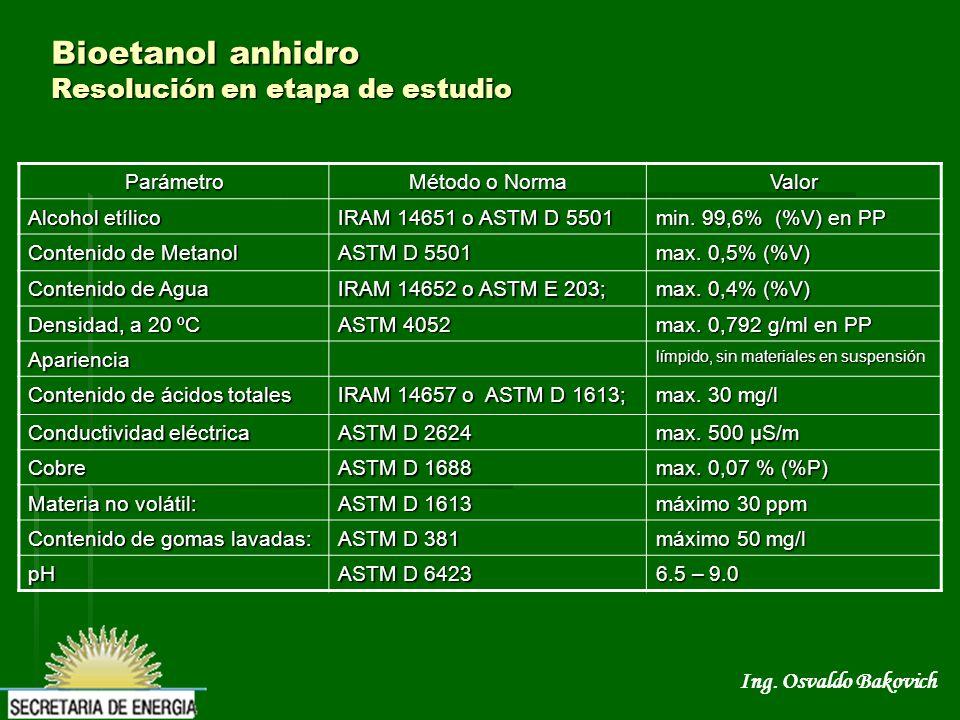Ing. Osvaldo Bakovich Bioetanol anhidro Resolución en etapa de estudio Parámetro Método o Norma Valor Alcohol etílico IRAM 14651 o ASTM D 5501 min. 99