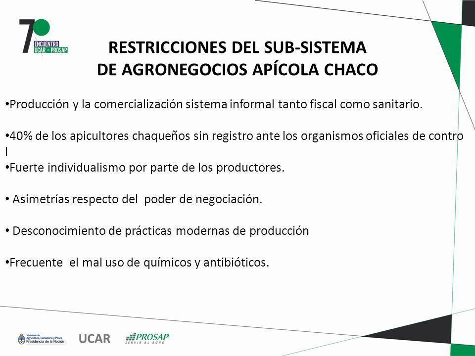 RESTRICCIONES DEL SUB-SISTEMA DE AGRONEGOCIOS APÍCOLA CHACO Producción y la comercialización sistema informal tanto fiscal como sanitario. 40% de los