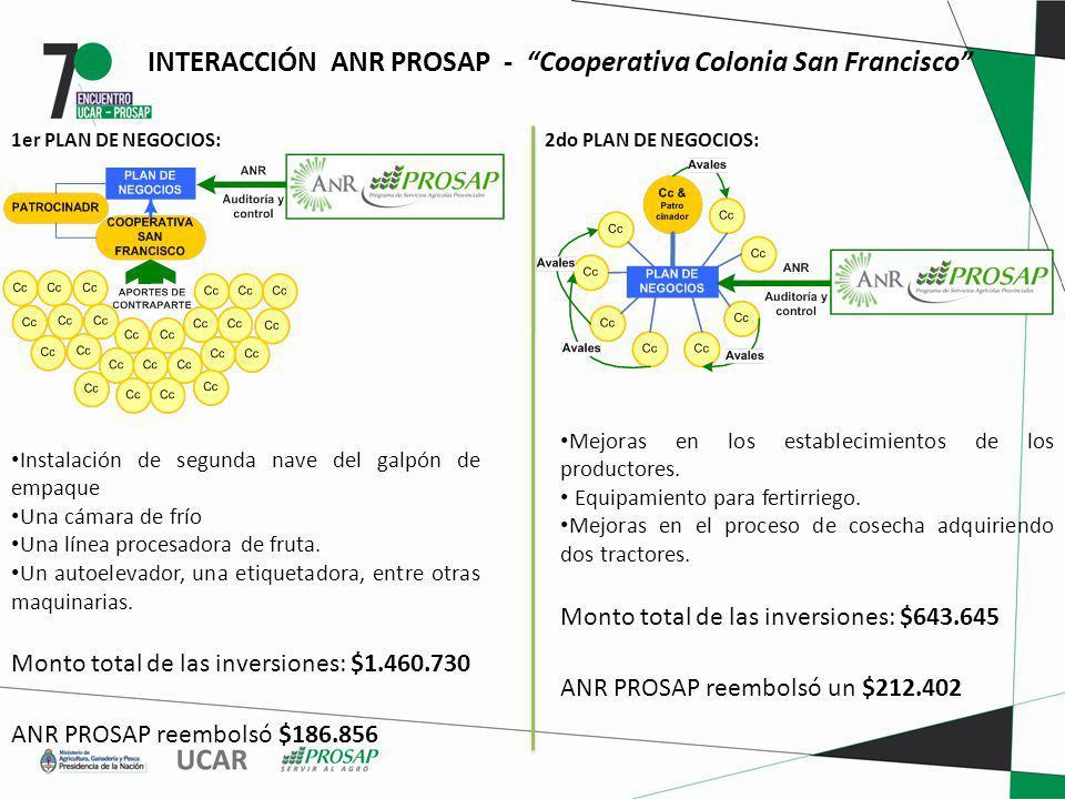 PRINCIPALES LOGROS DE LA INTERACCIÓN PROSAP-Cooperativa Colonia San Francisco (cont.) Se incremento la capacidad instalada y el volumen de empaque de cítricos de la Cooperativa (de 1750 tn en 2002 a 3420 en 2009).