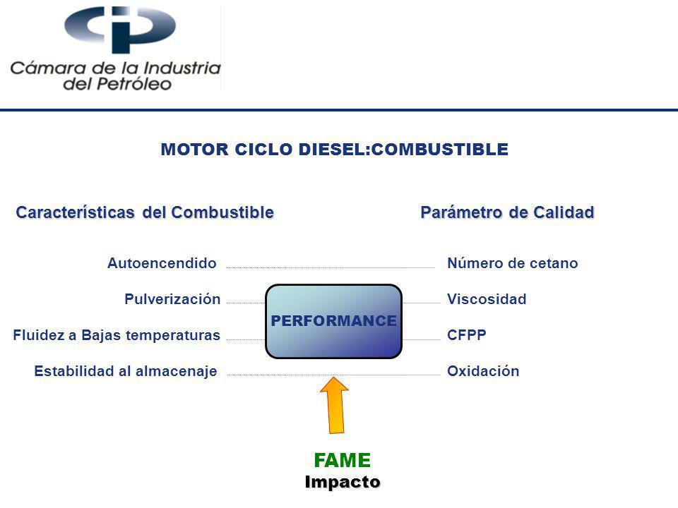 MOTOR CICLO DIESEL:COMBUSTIBLE Características del Combustible Autoencendido Pulverización Fluidez a Bajas temperaturas Estabilidad al almacenaje Pará