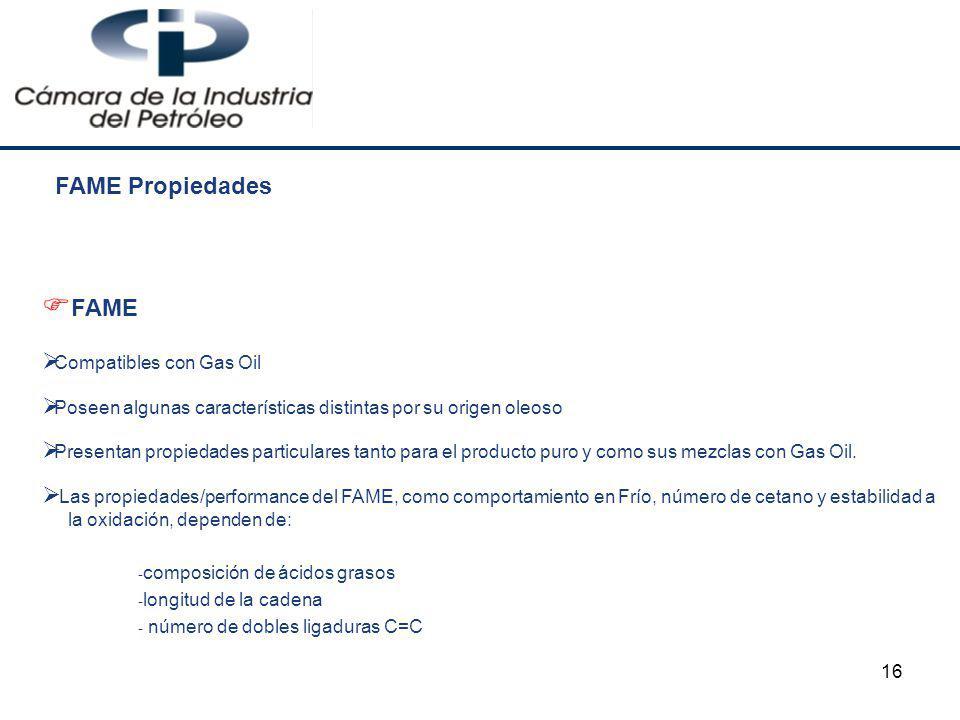 16 FAME Compatibles con Gas Oil Poseen algunas características distintas por su origen oleoso Presentan propiedades particulares tanto para el product