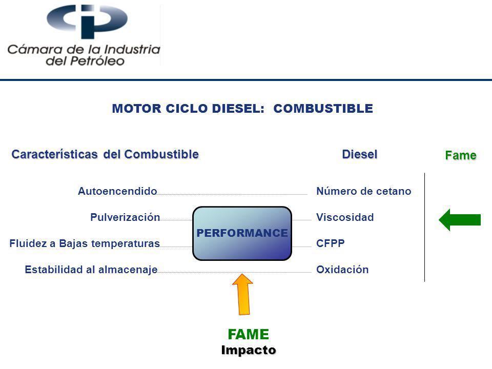 MOTOR CICLO DIESEL: COMBUSTIBLE Características del Combustible Autoencendido Pulverización Fluidez a Bajas temperaturas Estabilidad al almacenaje Die