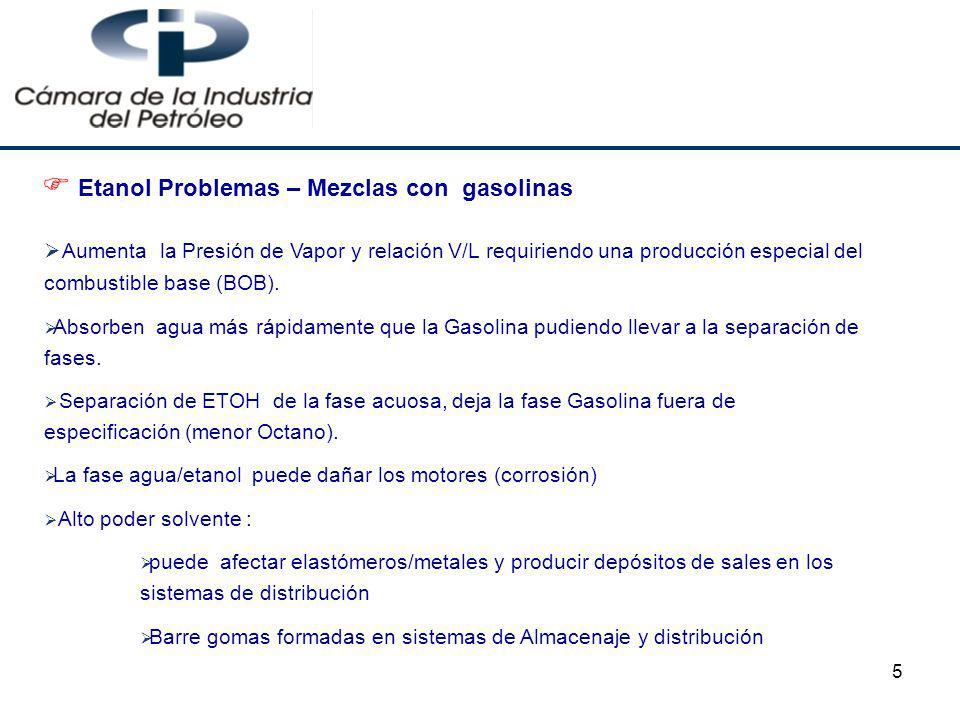 5 Etanol Problemas – Mezclas con gasolinas Aumenta la Presión de Vapor y relación V/L requiriendo una producción especial del combustible base (BOB).