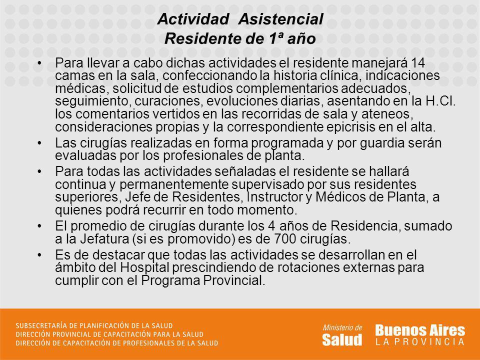 Para llevar a cabo dichas actividades el residente manejará 14 camas en la sala, confeccionando la historia clínica, indicaciones médicas, solicitud d