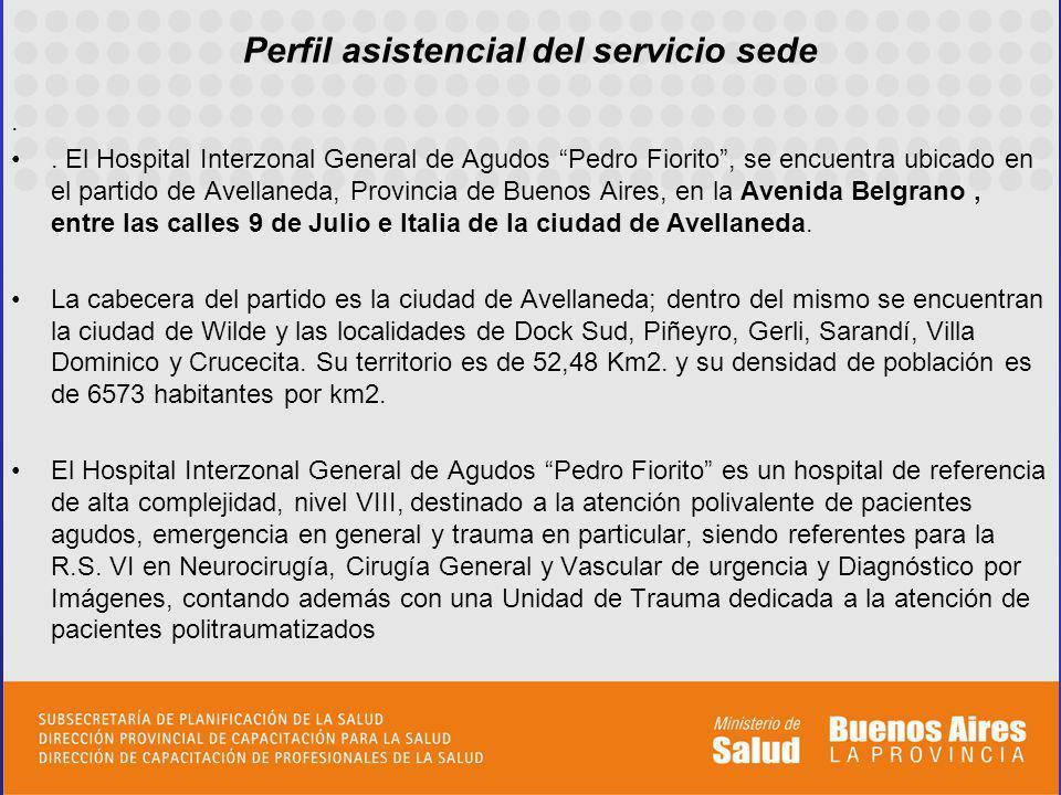 .. El Hospital Interzonal General de Agudos Pedro Fiorito, se encuentra ubicado en el partido de Avellaneda, Provincia de Buenos Aires, en la Avenida