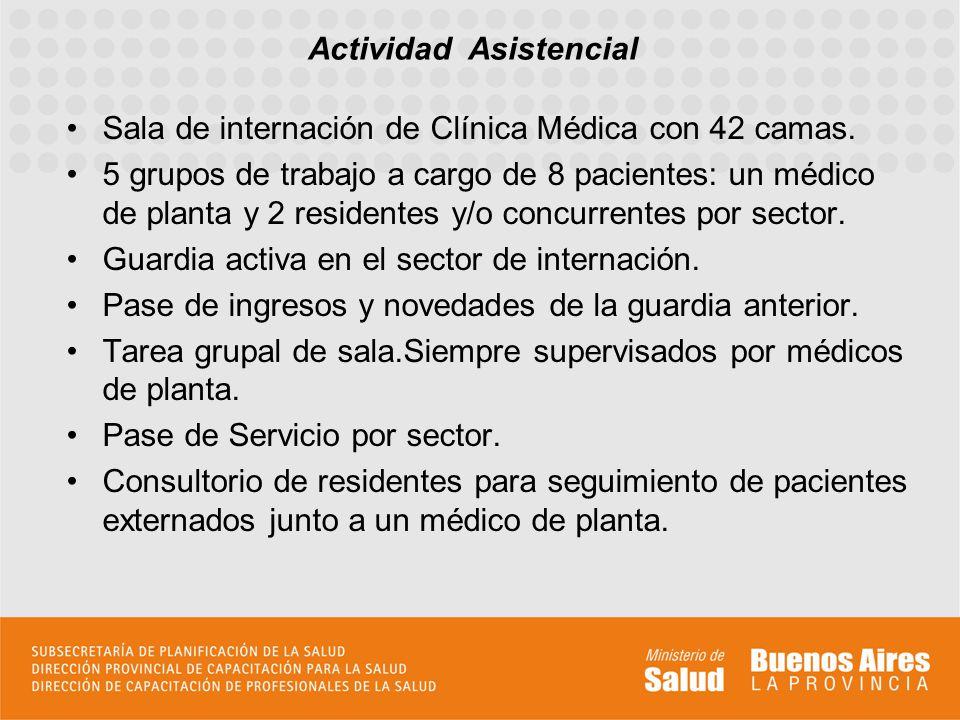 Actividad Asistencial Sala de internación de Clínica Médica con 42 camas. 5 grupos de trabajo a cargo de 8 pacientes: un médico de planta y 2 resident