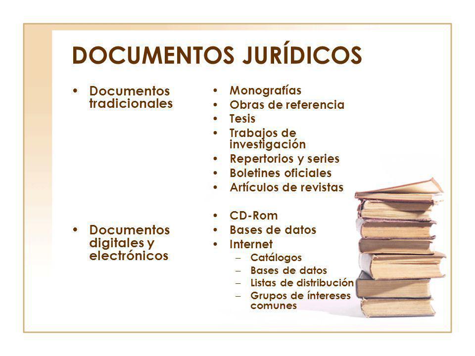DOCUMENTOS JURÍDICOS Documentos tradicionales Documentos digitales y electrónicos Monografías Obras de referencia Tesis Trabajos de investigación Repe