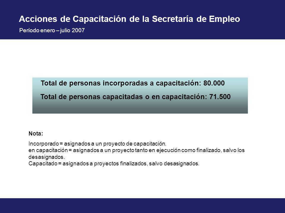 Acciones de Capacitación de la Secretaría de Empleo Total de personas incorporadas a capacitación: 80.000 Total de personas capacitadas o en capacitación: 71.500 Período enero – julio 2007 Nota: Incorporado = asignados a un proyecto de capacitación.