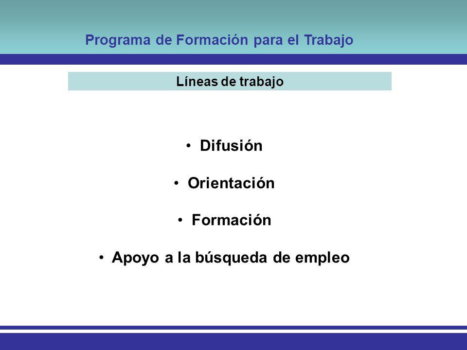 Formación profesional ejecución por tipología Programa de Formación para el Trabajo