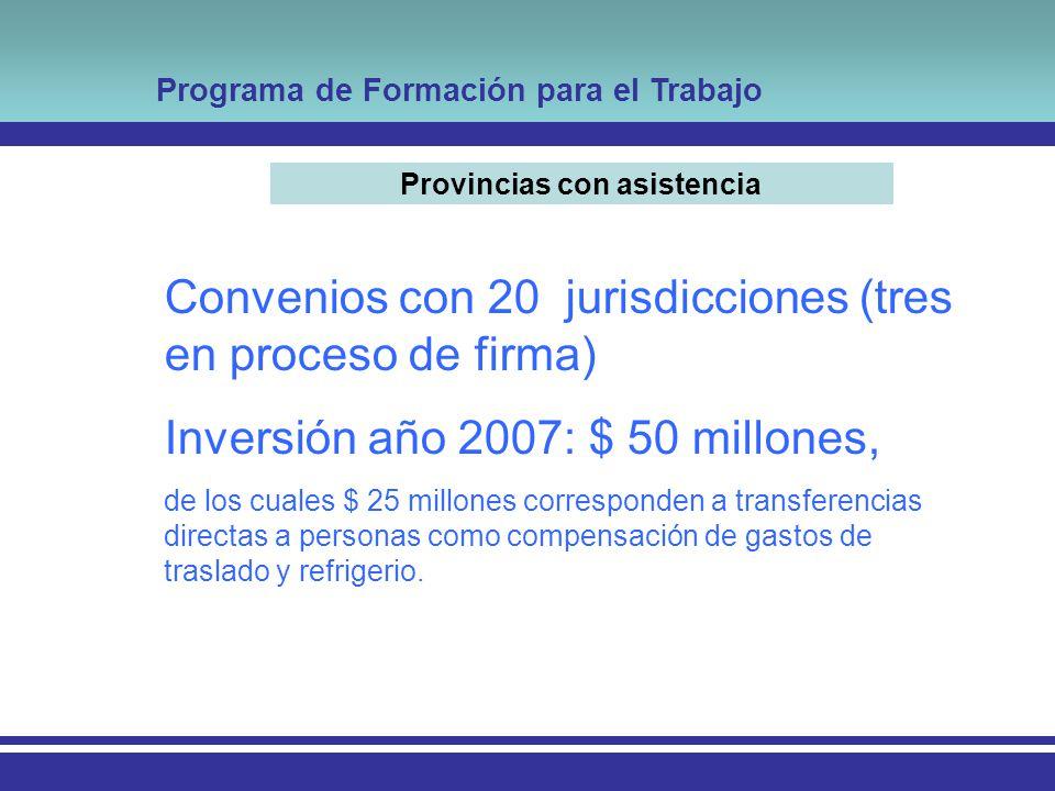 Programa de Formación para el Trabajo Convenios con 20 jurisdicciones (tres en proceso de firma) Inversión año 2007: $ 50 millones, de los cuales $ 25 millones corresponden a transferencias directas a personas como compensación de gastos de traslado y refrigerio.