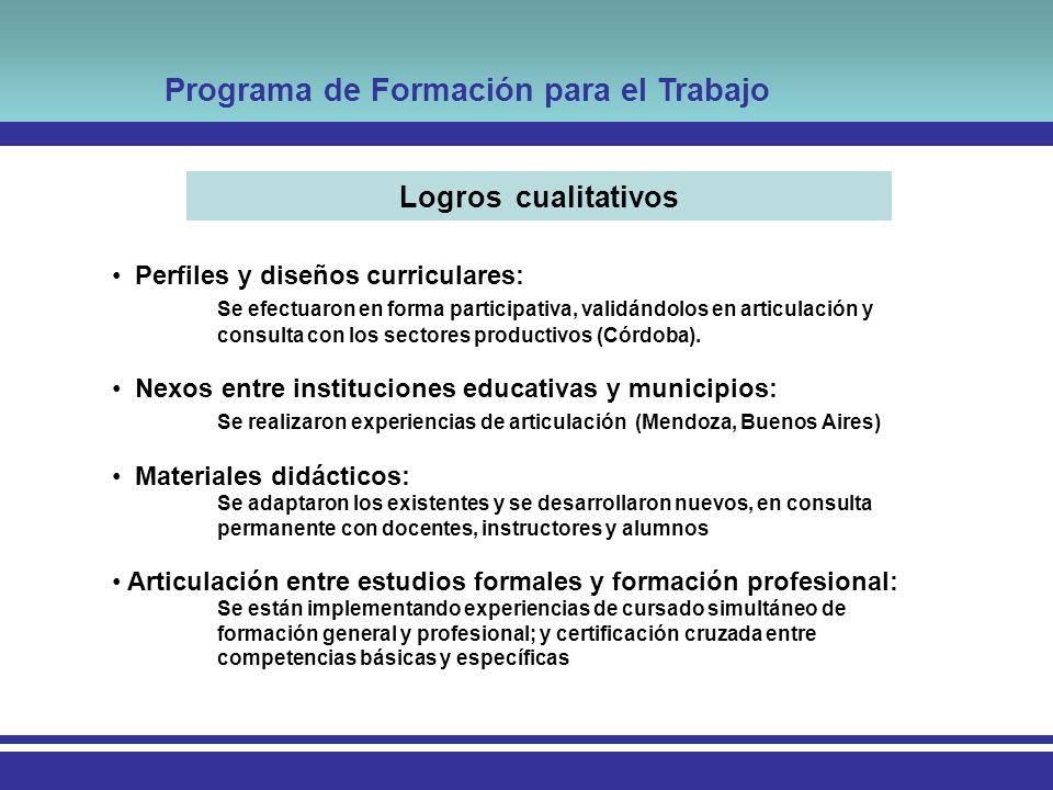 Programa de Formación para el Trabajo Perfiles y diseños curriculares: Se efectuaron en forma participativa, validándolos en articulación y consulta con los sectores productivos (Córdoba).