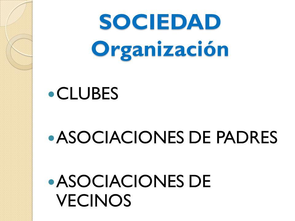SOCIEDAD Organización CLUBES ASOCIACIONES DE PADRES ASOCIACIONES DE VECINOS